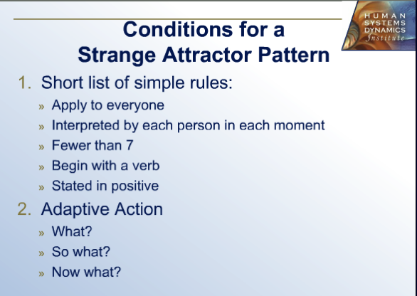 Conditions for Strange Attractor